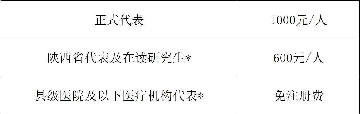 注册类型.PNG